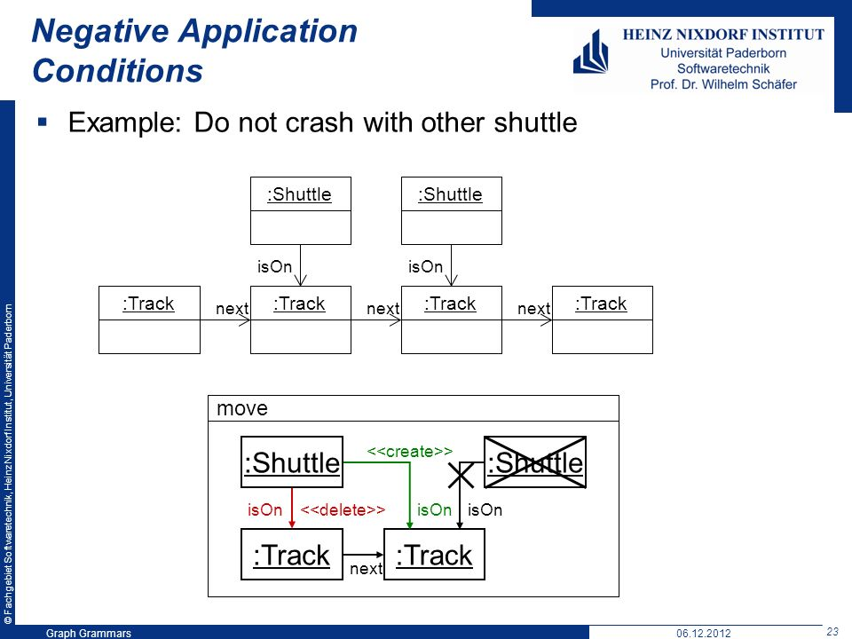 © Fachgebiet Softwaretechnik, Heinz Nixdorf Institut, Universität Paderborn 23 Graph Grammars06.12.2012 Negative Application Conditions Example: Do not crash with other shuttle :Shuttle move :Track > isOn :Track isOn > next :Shuttle :Track next isOn :Shuttle:Track next isOn
