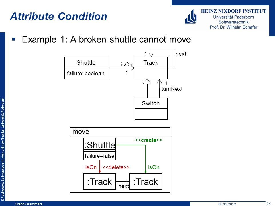 © Fachgebiet Softwaretechnik, Heinz Nixdorf Institut, Universität Paderborn 24 Graph Grammars06.12.2012 Attribute Condition Example 1: A broken shuttle cannot move move :Shuttle :Track > isOn :Track isOn > next failure=false Shuttle isOn 1 Switch next 1 turnNext Track failure: boolean 1
