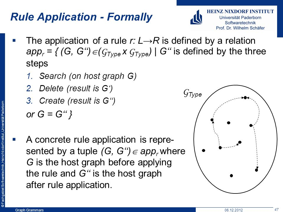 © Fachgebiet Softwaretechnik, Heinz Nixdorf Institut, Universität Paderborn 47 Graph Grammars06.12.2012 Rule Application - Formally The application of a rule r: LR is defined by a relation app r = { (G, G) ( G Type x G Type ) | G is defined by the three steps 1.Search (on host graph G) 2.Delete (result is G) 3.Create (result is G) or G = G } A concrete rule application is repre- sented by a tuple (G, G) app r where G is the host graph before applying the rule and G is the host graph after rule application.