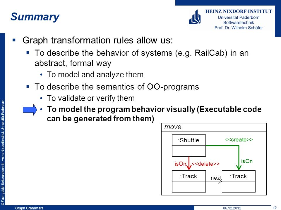© Fachgebiet Softwaretechnik, Heinz Nixdorf Institut, Universität Paderborn 49 Graph Grammars06.12.2012 Summary Graph transformation rules allow us: To describe the behavior of systems (e.g.