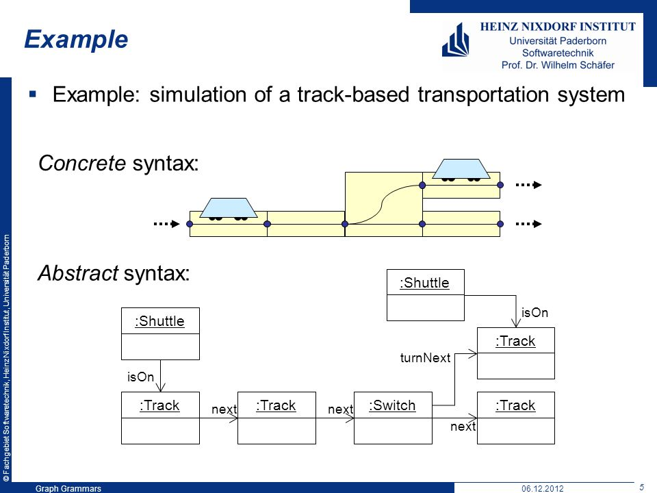 © Fachgebiet Softwaretechnik, Heinz Nixdorf Institut, Universität Paderborn 5 Graph Grammars Example Example: simulation of a track-based transportation system :Shuttle:Track :Switch:Track next :Shuttle turnNext Concrete syntax: Abstract syntax: isOn 06.12.2012