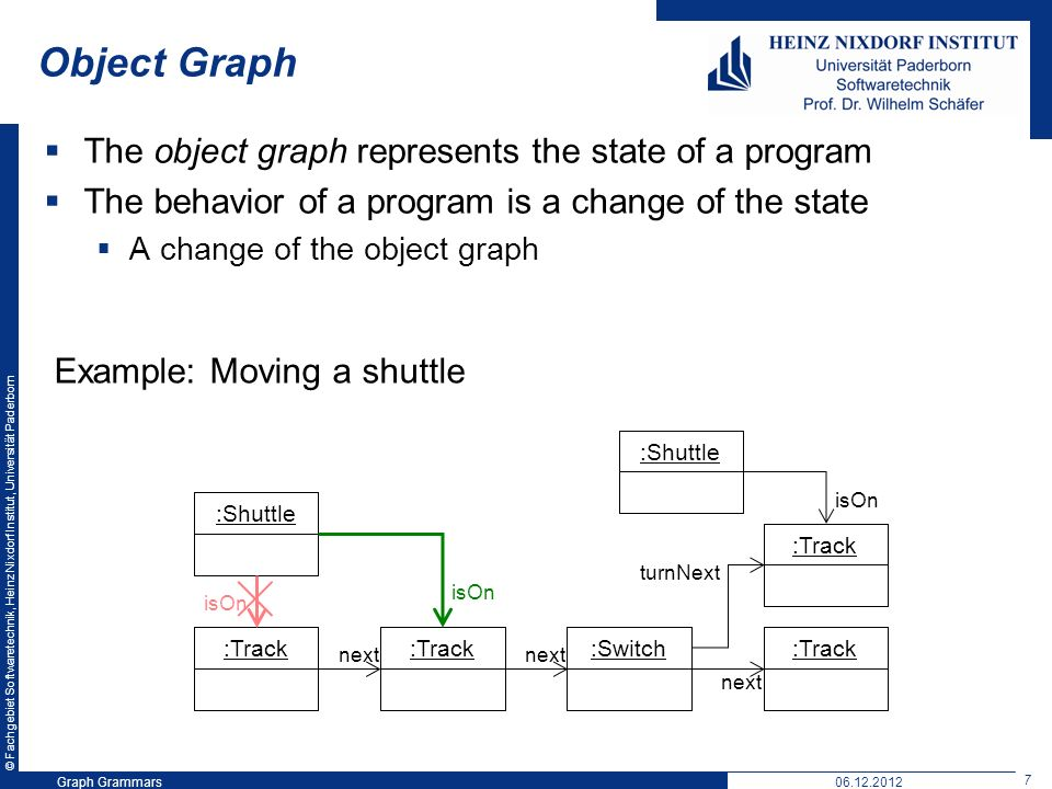 © Fachgebiet Softwaretechnik, Heinz Nixdorf Institut, Universität Paderborn 7 Graph Grammars06.12.2012 Object Graph The object graph represents the state of a program The behavior of a program is a change of the state A change of the object graph :Shuttle:Track :Switch:Track next :Shuttle turnNext isOn Example: Moving a shuttle
