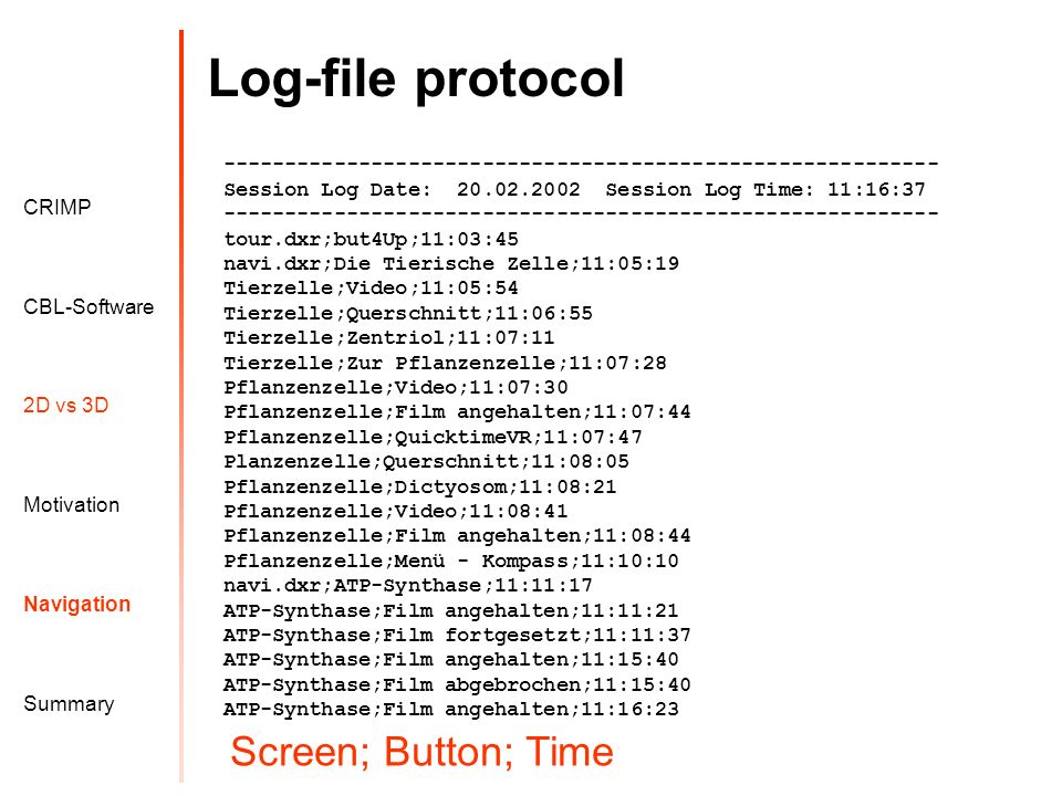 Log-file protocol Motivation CRIMP 2D vs 3D CBL-Software Navigation Summary ---------------------------------------------------------- Session Log Date: 20.02.2002 Session Log Time: 11:16:37 ---------------------------------------------------------- tour.dxr;but4Up;11:03:45 navi.dxr;Die Tierische Zelle;11:05:19 Tierzelle;Video;11:05:54 Tierzelle;Querschnitt;11:06:55 Tierzelle;Zentriol;11:07:11 Tierzelle;Zur Pflanzenzelle;11:07:28 Pflanzenzelle;Video;11:07:30 Pflanzenzelle;Film angehalten;11:07:44 Pflanzenzelle;QuicktimeVR;11:07:47 Planzenzelle;Querschnitt;11:08:05 Pflanzenzelle;Dictyosom;11:08:21 Pflanzenzelle;Video;11:08:41 Pflanzenzelle;Film angehalten;11:08:44 Pflanzenzelle;Menü - Kompass;11:10:10 navi.dxr;ATP-Synthase;11:11:17 ATP-Synthase;Film angehalten;11:11:21 ATP-Synthase;Film fortgesetzt;11:11:37 ATP-Synthase;Film angehalten;11:15:40 ATP-Synthase;Film abgebrochen;11:15:40 ATP-Synthase;Film angehalten;11:16:23 Screen; Button; Time
