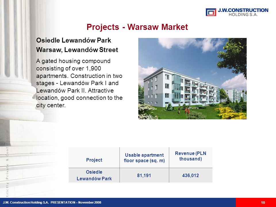 S t r i c t l y P r i v a t e & C o n f i d e n t i a l Projects - Warsaw Market 10 Osiedle Lewandów Park Warsaw, Lewandów Street A gated housing compound consisting of over 1,900 apartments.