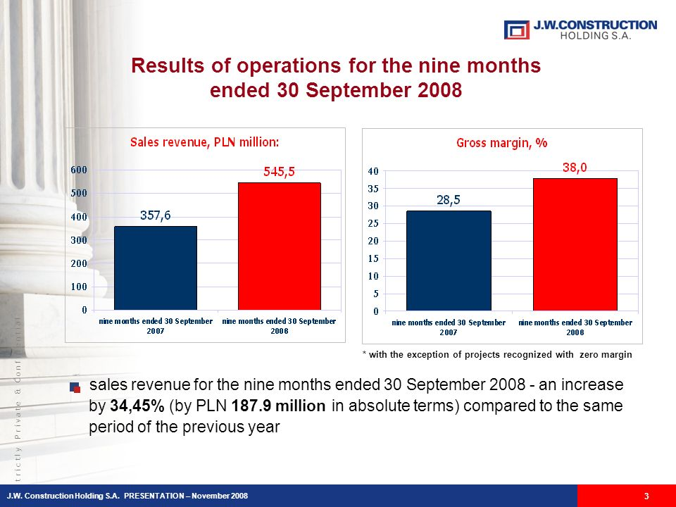 S t r i c t l y P r i v a t e & C o n f i d e n t i a l Results of operations for the nine months ended 30 September 2008 sales revenue for the nine months ended 30 September 2008 - an increase by 34,45% (by PLN 187.9 million in absolute terms) compared to the same period of the previous year 3 * with the exception of projects recognized with zero margin J.W.