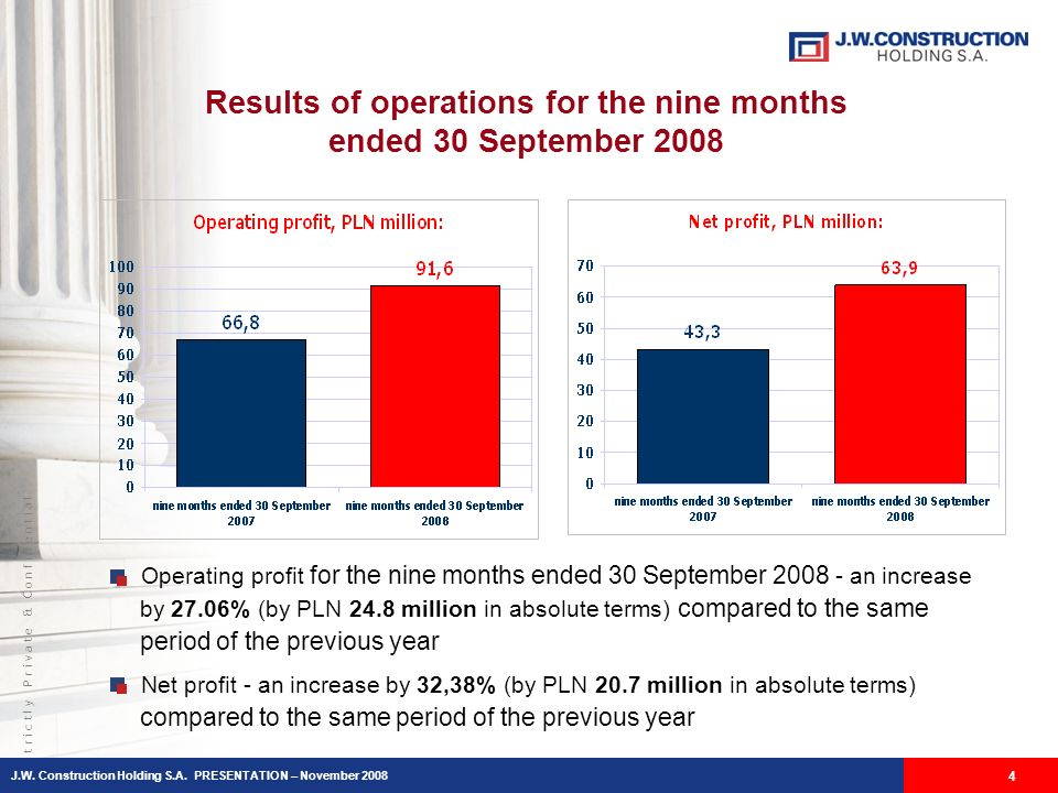 S t r i c t l y P r i v a t e & C o n f i d e n t i a l Results of operations for the nine months ended 30 September 2008 Operating profit for the nine months ended 30 September 2008 - an increase by 27.06% (by PLN 24.8 million in absolute terms) compared to the same period of the previous year Net profit - an increase by 32,38% (by PLN 20.7 million in absolute terms) compared to the same period of the previous year 4 J.W.