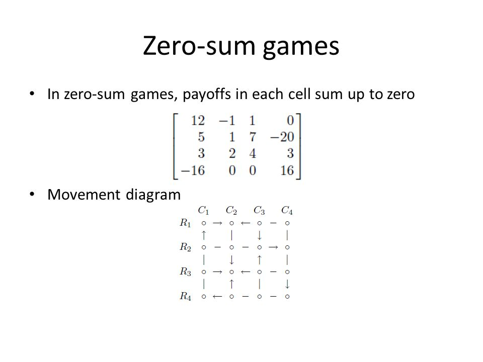 Zero-sum games In zero-sum games, payoffs in each cell sum up to zero Movement diagram