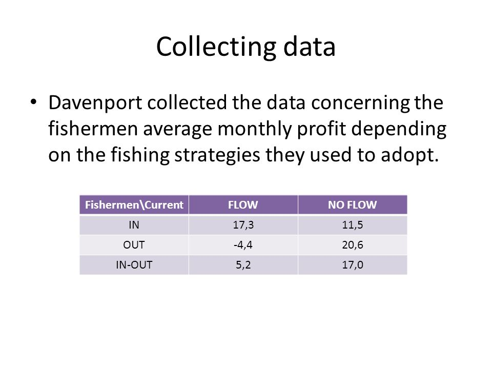 Collecting data Davenport collected the data concerning the fishermen average monthly profit depending on the fishing strategies they used to adopt.