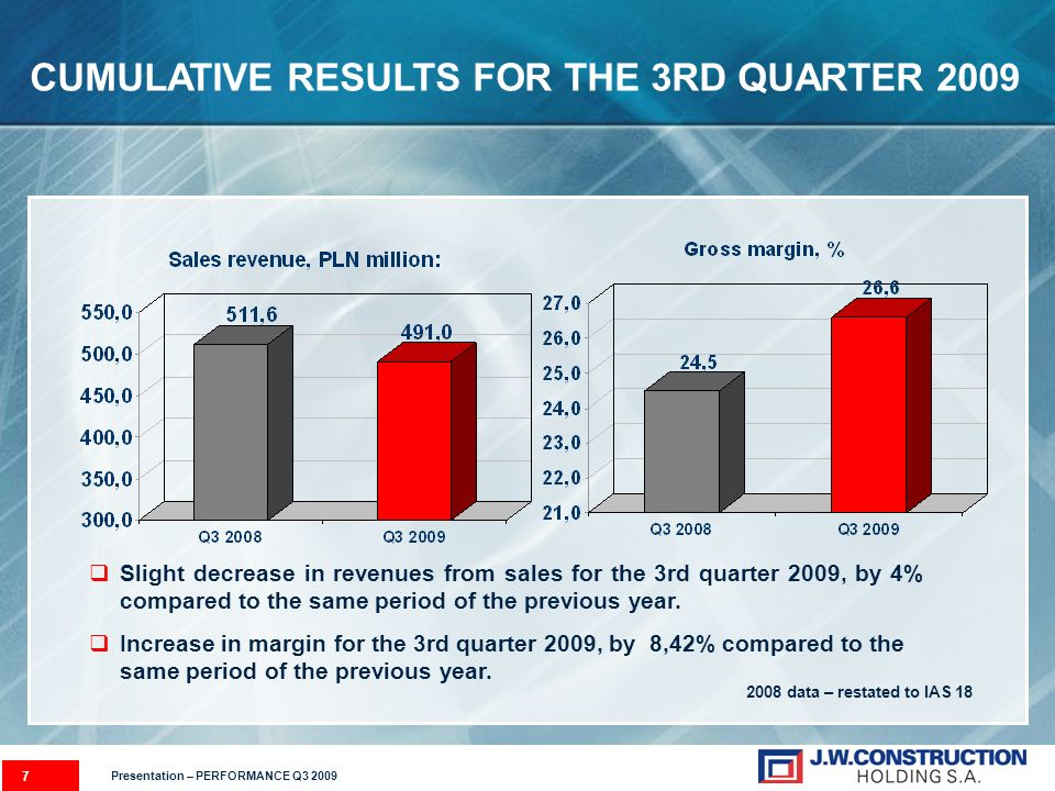 CUMULATIVE RESULTS FOR THE 3RD QUARTER 2009 7 Slight decrease in revenues from sales for the 3rd quarter 2009, by 4% compared to the same period of the previous year.