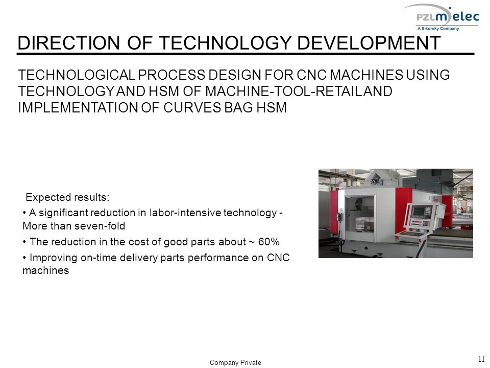 TECHNOLOGICAL PROCESS DESIGN FOR CNC MACHINES USING TECHNOLOGY AND HSM OF MACHINE-TOOL-RETAIL AND IMPLEMENTATION OF CURVES BAG HSM 11 Company Private Expected results: A significant reduction in labor-intensive technology - More than seven-fold The reduction in the cost of good parts about ~ 60% Improving on-time delivery parts performance on CNC machines DIRECTION OF TECHNOLOGY DEVELOPMENT