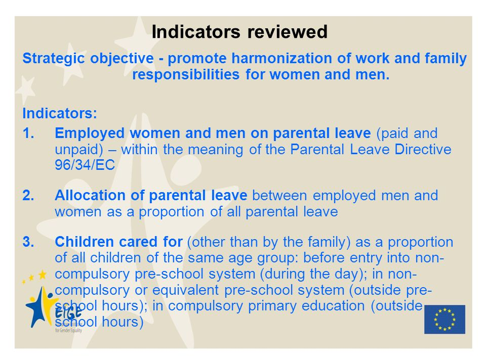 Indicators reviewed Strategic objective - promote harmonization of work and family responsibilities for women and men.