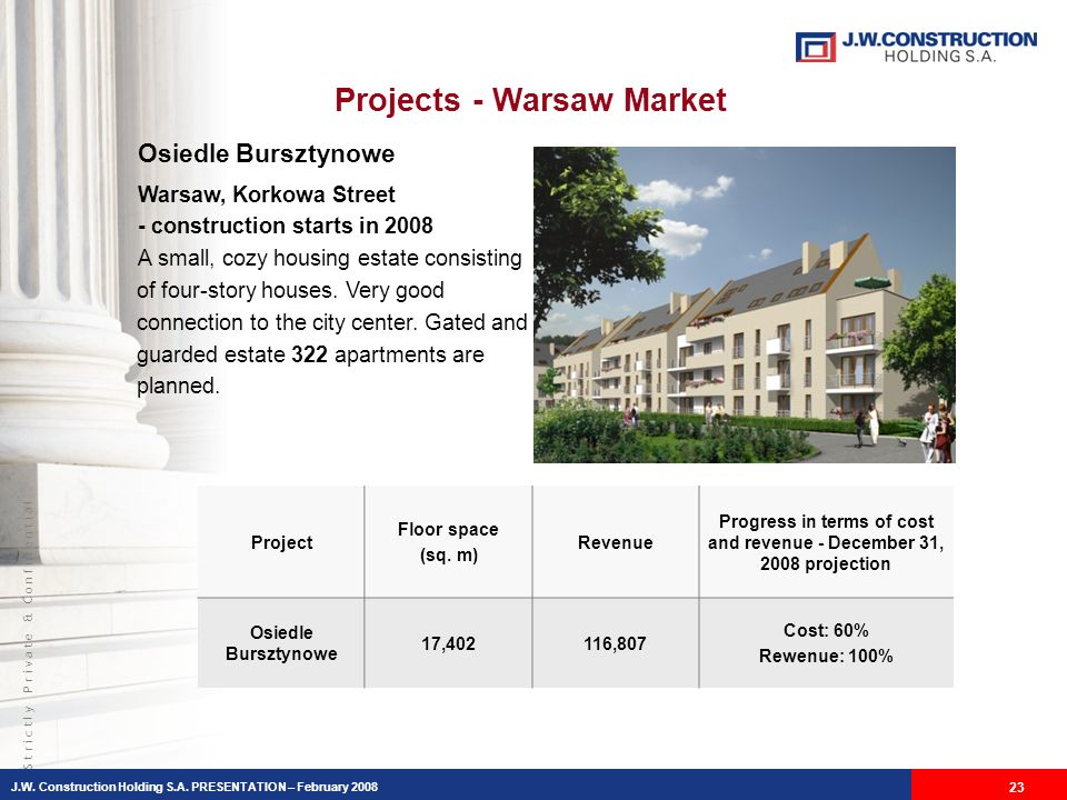 S t r i c t l y P r i v a t e & C o n f i d e n t i a l Projects - Warsaw Market Osiedle Bursztynowe Warsaw, Korkowa Street - construction starts in 2008 A small, cozy housing estate consisting of four-story houses.