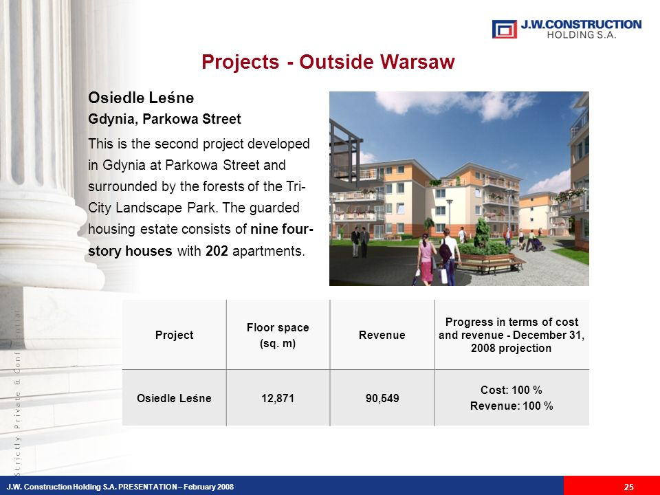 S t r i c t l y P r i v a t e & C o n f i d e n t i a l Projects - Outside Warsaw Osiedle Leśne Gdynia, Parkowa Street This is the second project developed in Gdynia at Parkowa Street and surrounded by the forests of the Tri- City Landscape Park.