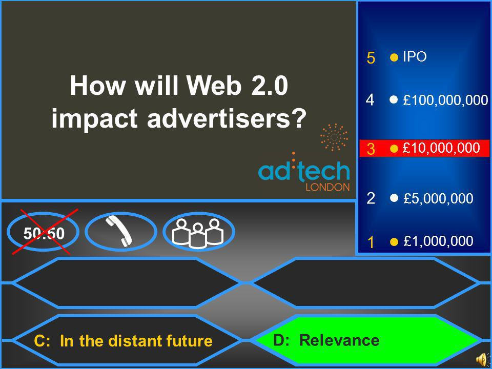 C: In the distant future 50:50 3 2 1 £5,000,000 £1,000,000 £10,000,000 4 £100,000,000 5 IPO How will Web 2.0 impact advertisers.