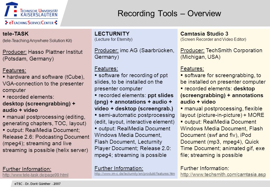 Recording Tools – Overview eTSC - Dr.
