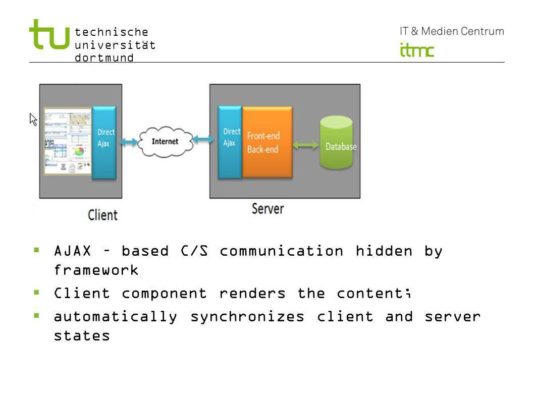 technische universität dortmund Direct RIA 19 AJAX – based C/S communication hidden by framework Client component renders the content; automatically synchronizes client and server states