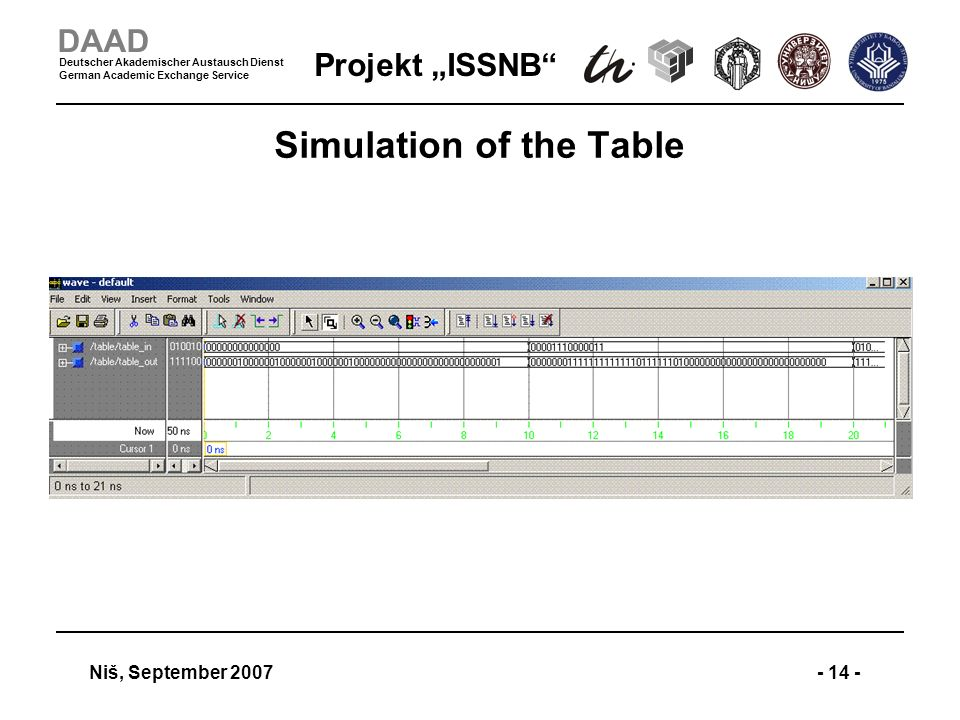 Projekt ISSNB Niš, September 2007- 14 - DAAD Deutscher Akademischer Austausch Dienst German Academic Exchange Service Simulation of the Table