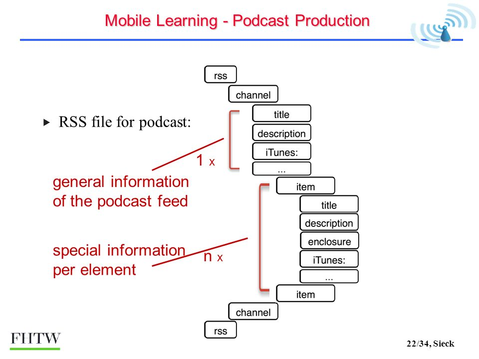 22/34, Sieck RSS file for podcast: general information of the podcast feed special information per element 1 x n x Mobile Learning - Podcast Production