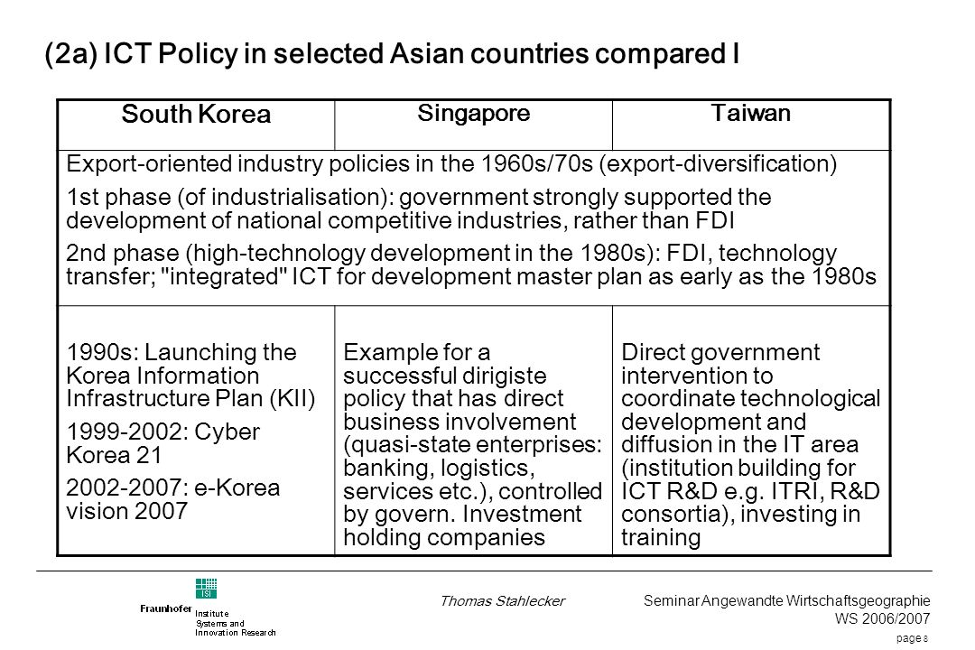 page 8 Thomas Stahlecker Seminar Angewandte Wirtschaftsgeographie WS 2006/2007 (2a) ICT Policy in selected Asian countries compared I South Korea SingaporeTaiwan Export-oriented industry policies in the 1960s/70s (export-diversification) 1st phase (of industrialisation): government strongly supported the development of national competitive industries, rather than FDI 2nd phase (high-technology development in the 1980s): FDI, technology transfer; integrated ICT for development master plan as early as the 1980s 1990s: Launching the Korea Information Infrastructure Plan (KII) 1999-2002: Cyber Korea 21 2002-2007: e-Korea vision 2007 Example for a successful dirigiste policy that has direct business involvement (quasi-state enterprises: banking, logistics, services etc.), controlled by govern.