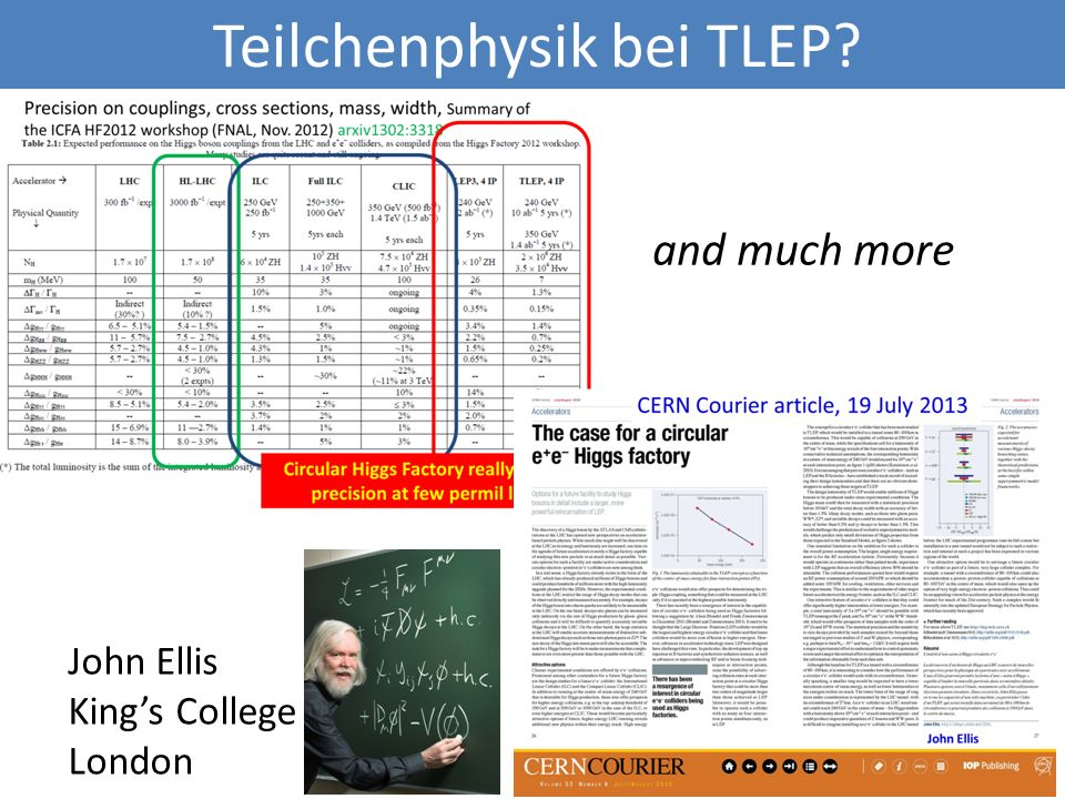 Teilchenphysik bei TLEP and much more John Ellis Kings College London