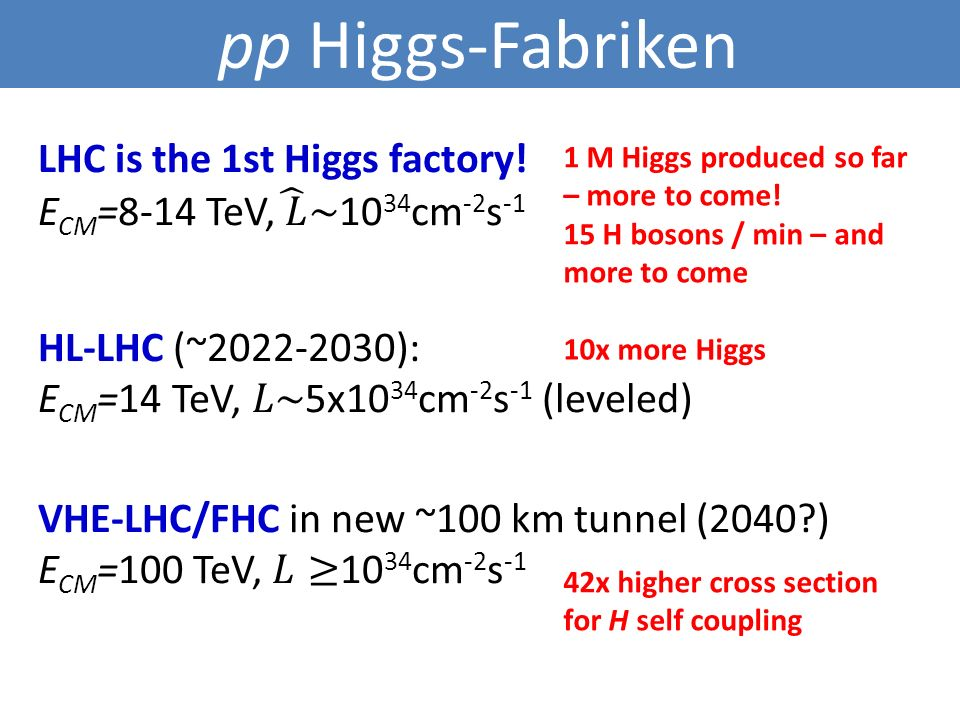 1 M Higgs produced so far – more to come.