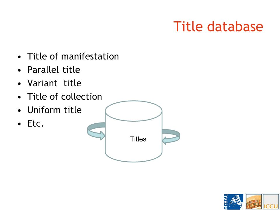 SBN databases Three main databases Titles Subject lillin liklil ilieli dinli nke Author TitleSubject linked Author
