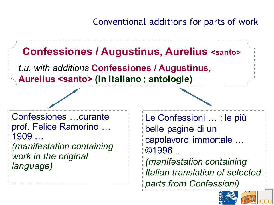 46 Conventional additions for different form of realizations DIB : dizionario di base della lingua italiana / T.