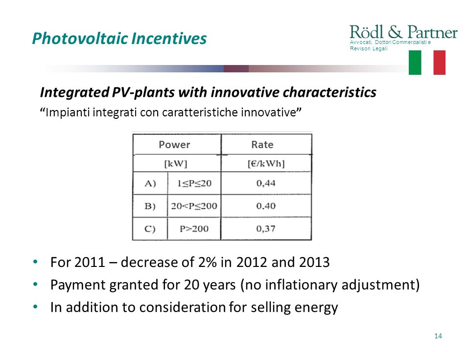 Avvocati, Dottori Commercialisti e Revisori Legali 14 Photovoltaic Incentives For 2011 – decrease of 2% in 2012 and 2013 Payment granted for 20 years (no inflationary adjustment) In addition to consideration for selling energy Integrated PV-plants with innovative characteristics Impianti integrati con caratteristiche innovative Power Rate