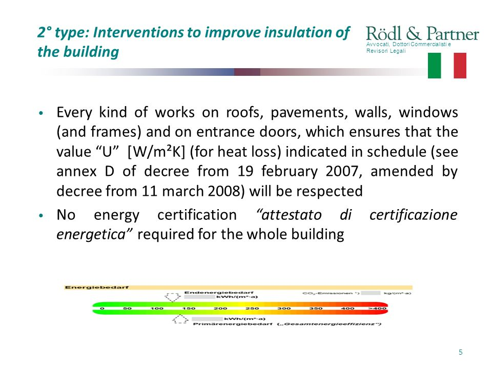 Avvocati, Dottori Commercialisti e Revisori Legali 5 2° type: Interventions to improve insulation of the building Every kind of works on roofs, pavements, walls, windows (and frames) and on entrance doors, which ensures that the value U [W/m²K] (for heat loss) indicated in schedule (see annex D of decree from 19 february 2007, amended by decree from 11 march 2008) will be respected No energy certification attestato di certificazione energetica required for the whole building