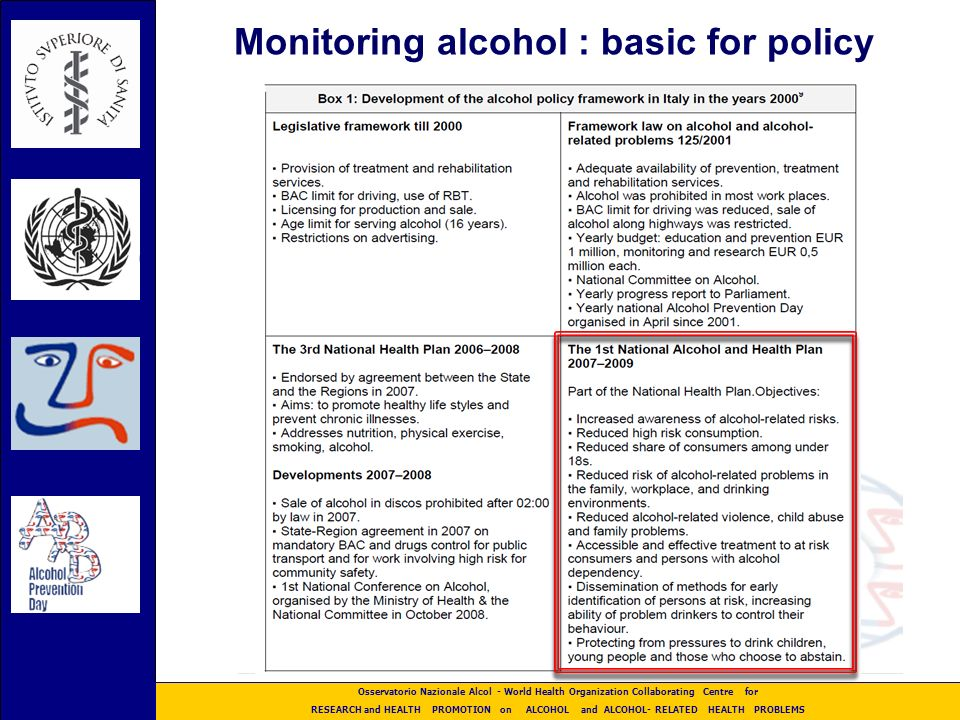Osservatorio Nazionale Alcol - World Health Organization Collaborating Centre for RESEARCH and HEALTH PROMOTION on ALCOHOL and ALCOHOL- RELATED HEALTH PROBLEMS The Frame Law on Alcohol (nr 125/2001) RIGHTS not PRINCIPLES Art.