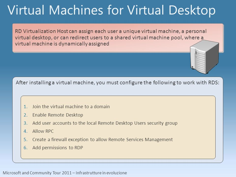 Microsoft and Community Tour 2011 – Infrastrutture in evoluzione Virtual Machines for Virtual Desktop RD Virtualization Host can assign each user a unique virtual machine, a personal virtual desktop, or can redirect users to a shared virtual machine pool, where a virtual machine is dynamically assigned After installing a virtual machine, you must configure the following to work with RDS: 1.Join the virtual machine to a domain 2.Enable Remote Desktop 3.Add user accounts to the local Remote Desktop Users security group 4.Allow RPC 5.Create a firewall exception to allow Remote Services Management 6.Add permissions to RDP