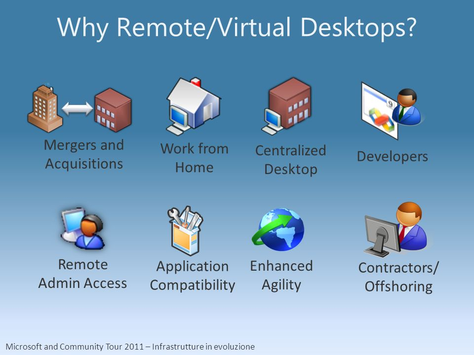 Microsoft and Community Tour 2011 – Infrastrutture in evoluzione Why Remote/Virtual Desktops.