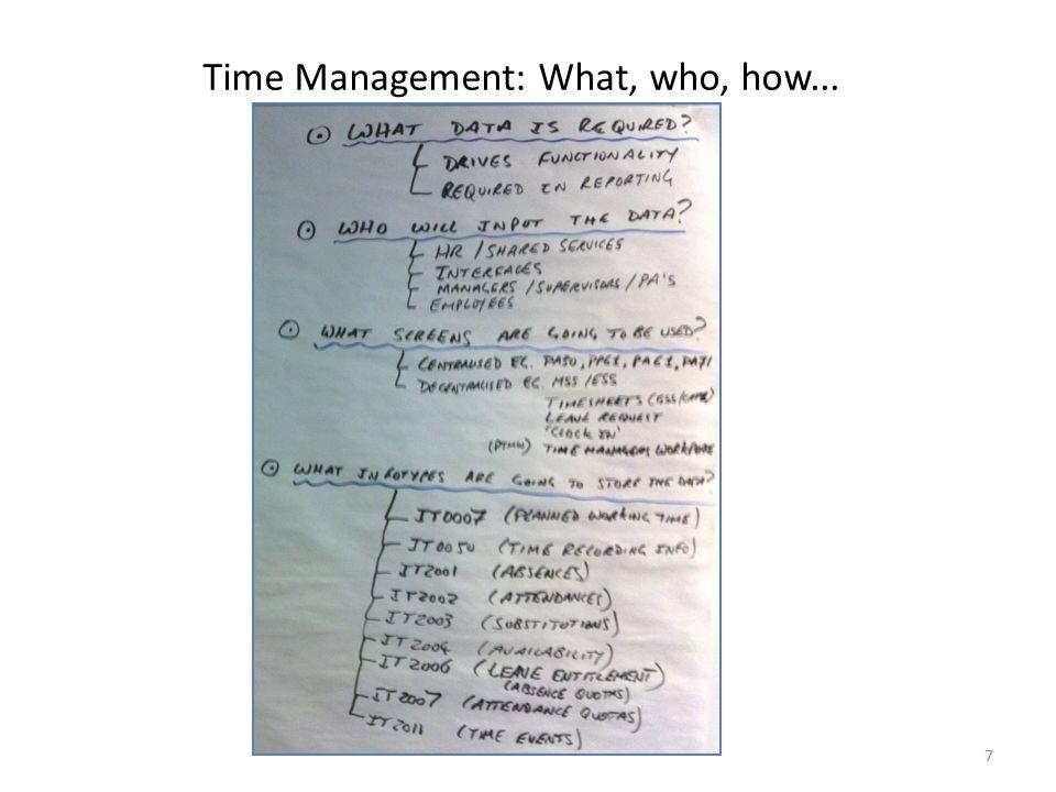 essay business administration diploma unisa