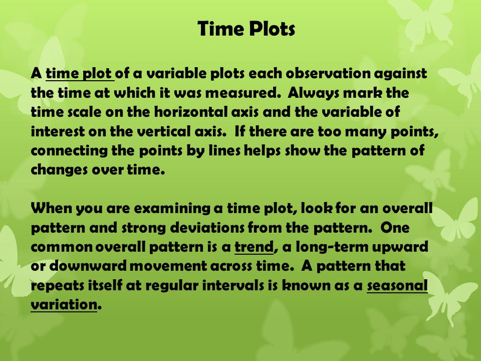 Time Plots A time plot of a variable plots each observation against the time at which it was measured.