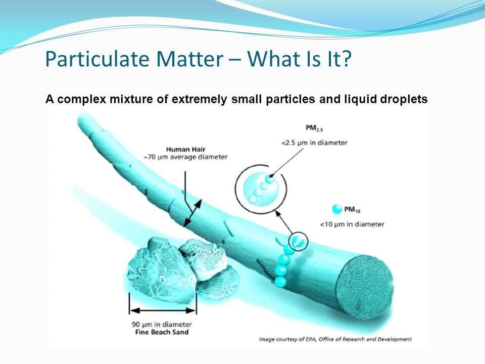 Particulate Matter – What Is It A complex mixture of extremely small particles and liquid droplets