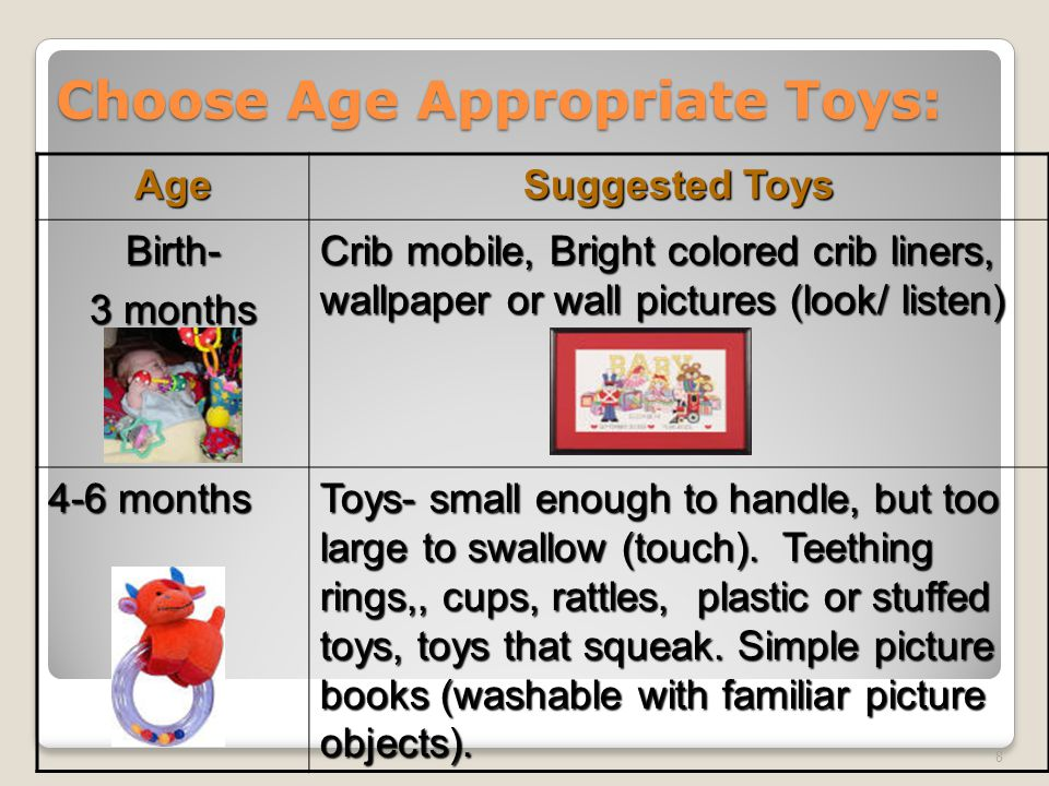 Choose Age Appropriate Toys: Age Suggested Toys Birth- 3 months Crib mobile, Bright colored crib liners, wallpaper or wall pictures (look/ listen) 4-6 months Toys- small enough to handle, but too large to swallow (touch).