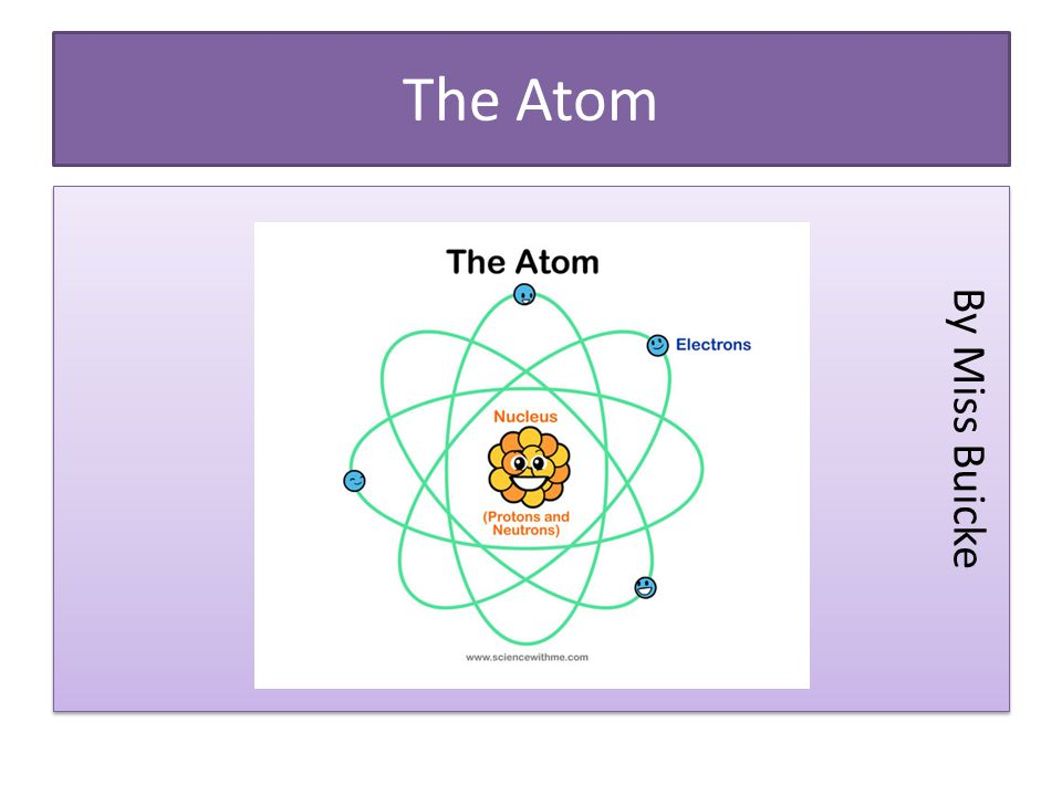 The Atom By Miss Buicke