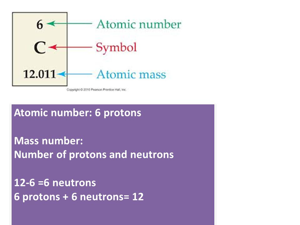Atomic number: 6 protons Mass number: Number of protons and neutrons 12-6 =6 neutrons 6 protons + 6 neutrons= 12 Atomic number: 6 protons Mass number: Number of protons and neutrons 12-6 =6 neutrons 6 protons + 6 neutrons= 12