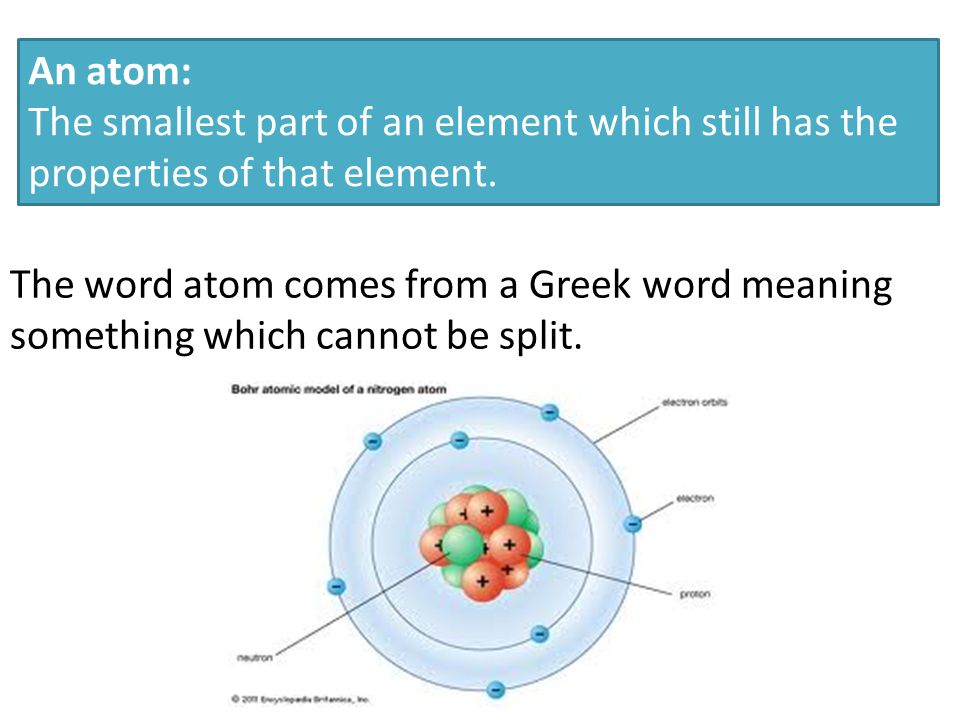 An atom: The smallest part of an element which still has the properties of that element.