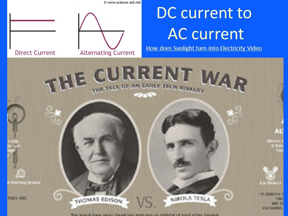 DC current to AC current How does Sunlight turn into Electricity Video How does Sunlight turn into Electricity Video