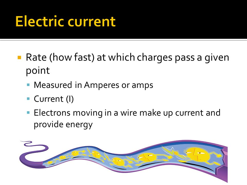  Rate (how fast) at which charges pass a given point  Measured in Amperes or amps  Current (I)  Electrons moving in a wire make up current and provide energy