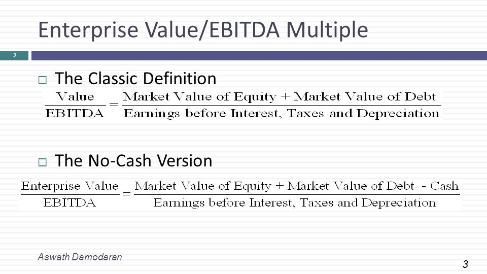 SESSION 16: MORE EARNINGS MULTIPLES Aswath Damodaran ppt download