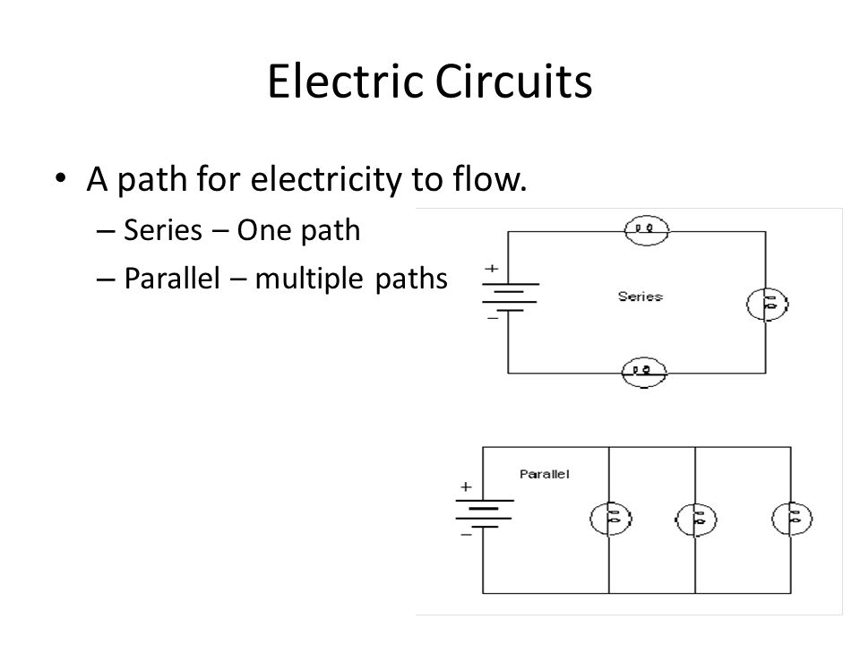 Electric Circuits A path for electricity to flow. – Series – One path – Parallel – multiple paths