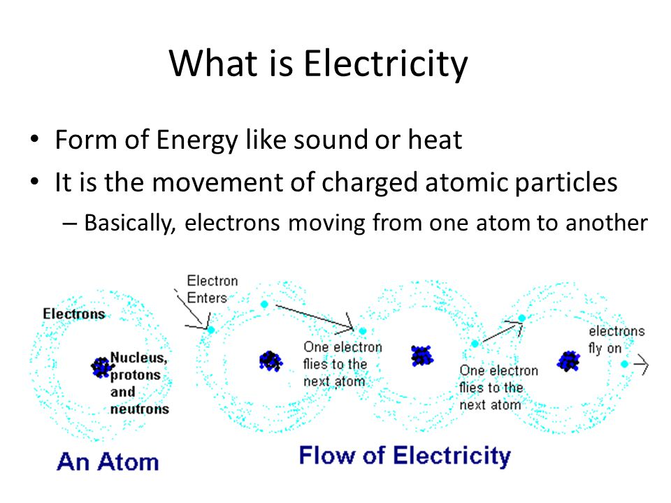 What is Electricity Form of Energy like sound or heat It is the movement of charged atomic particles – Basically, electrons moving from one atom to another
