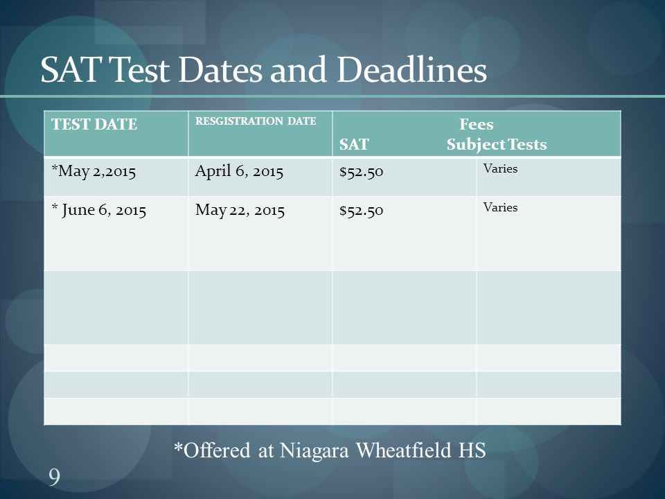 9 SAT Test Dates and Deadlines TEST DATE RESGISTRATION DATE Fees SAT Subject Tests *May 2,2015April 6, 2015$52.50 Varies * June 6, 2015May 22, 2015$52.50 Varies *Offered at Niagara Wheatfield HS
