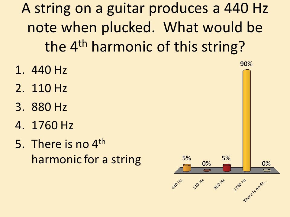 A string on a guitar produces a 440 Hz note when plucked.