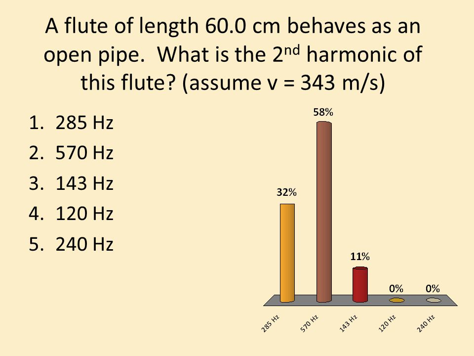 A flute of length 60.0 cm behaves as an open pipe.