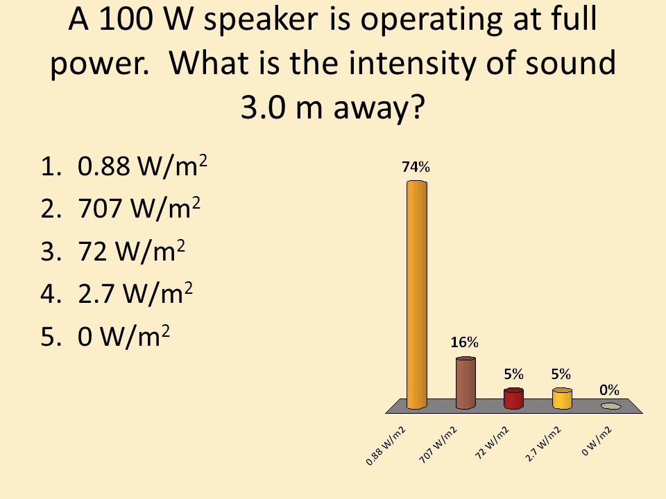 A 100 W speaker is operating at full power. What is the intensity of sound 3.0 m away.