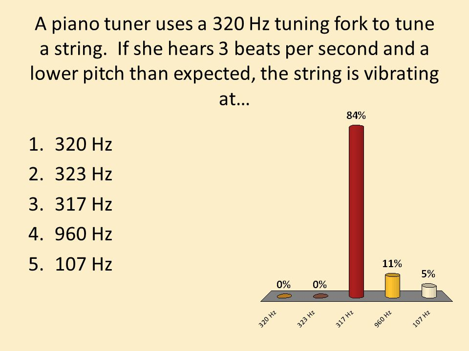 A piano tuner uses a 320 Hz tuning fork to tune a string.