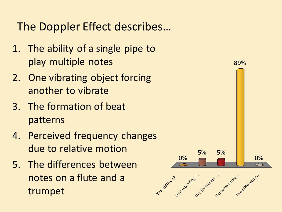 The Doppler Effect describes… 1.The ability of a single pipe to play multiple notes 2.One vibrating object forcing another to vibrate 3.The formation of beat patterns 4.Perceived frequency changes due to relative motion 5.The differences between notes on a flute and a trumpet